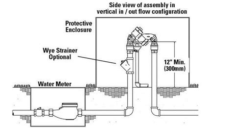 backflow preventer diagram febco 825ya 1 inch rpz backflow device