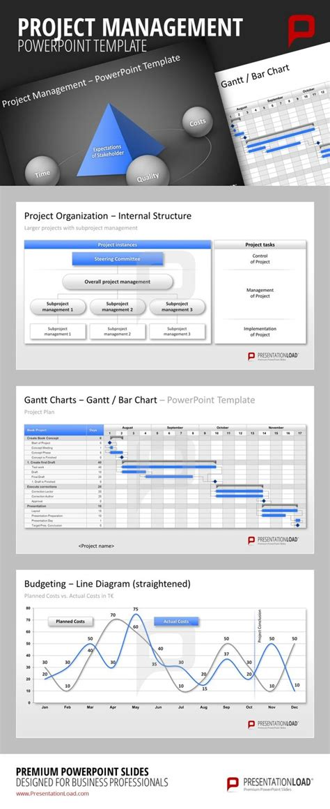 free project management tools and templates best 25 project management templates ideas on