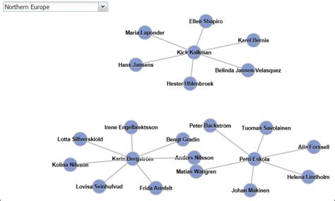 network layout in r adding a network diagram