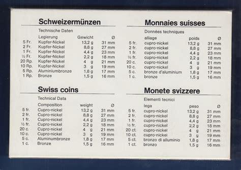 Offizieller Brief Schweiz Schweiz Offizieller Kursm 252 Nzensatz 1985 In Pp Inkl