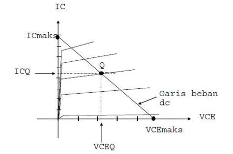 karakteristik transistor c945 manfaat transistor fet 28 images karakteristik transistor gyani ubaydillah fix bias