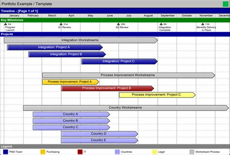 program management templates gantt chart software swiftlight software