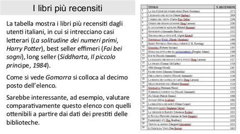 bid in italiano chiara faggiolani lorenzo verna maurizio vivarelli