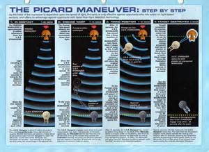 Blind Detection Star Trek How Could The Picard Maneuver Confuse Sensors