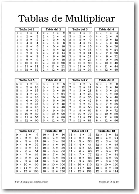 tablas de multiplicar del 1 al 12 tablas de multiplicar del 1 al 12 gus pinterest