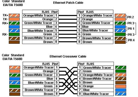 cat 5 wiring diagram for ethernet cat free engine image
