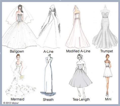 Wedding Dresses Style Guide by The Insanely Simple Guide To Finding Your Wedding