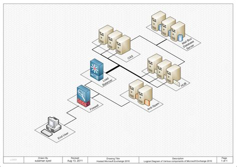 visio load balancer 12 cisco load balancer icon images cisco network server