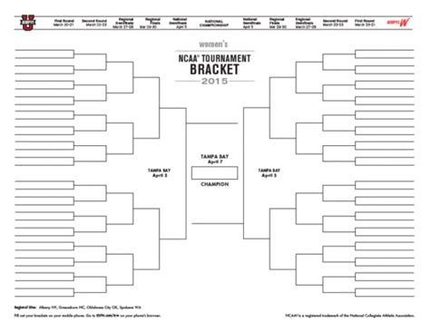 printable ncaa volleyball bracket 2015 ncaa bracketology women s college basketball chionship