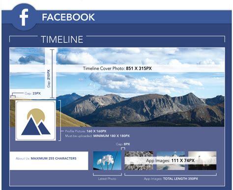 imagenes para publicar en redes sociales tama 241 o de im 225 genes para publicar en las redes sociales