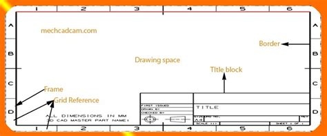 Engineering Drawing Sizes