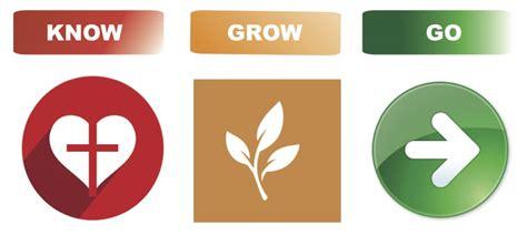 planning go and grow know grow go smith corner church
