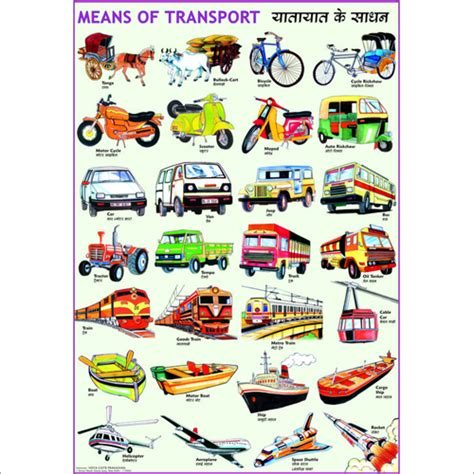 What Calendar Days Means Number Names Worksheets 187 Paragraph On Means Of Transport