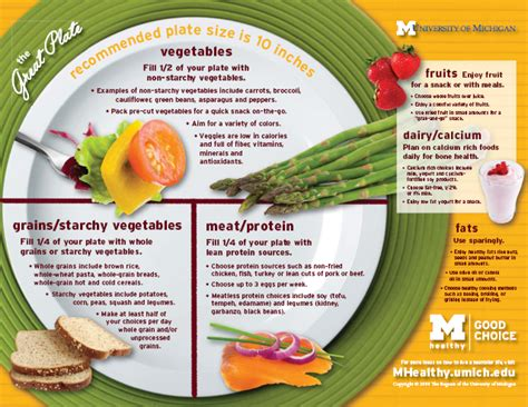 carbohydrates m ms paty m s nutrition world june 2011