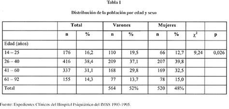 salarios basicos 2016 ecuador cual es el salario basico 2016 en ecuador