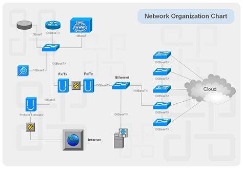 Network Cable Diagram   Diagram Site