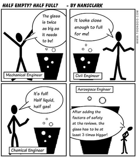 engineer cartoon   glass  empty   full engineers answer  engineers aspect