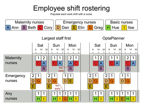 roster pattern meaning optaplanner user guide