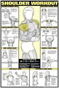 Fitness inspiration shoulder workout