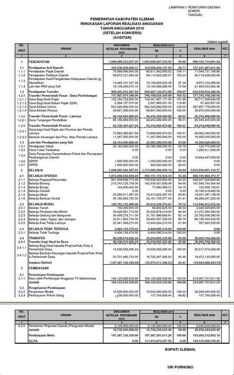 Format Laporan Realisasi Anggaran Pemerintah Daerah | pemerintah kabupaten sleman 187 blog archive 187 laporan