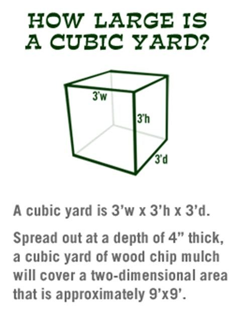 Cubic Yards To Cubic How Large Is A Cubic Yard