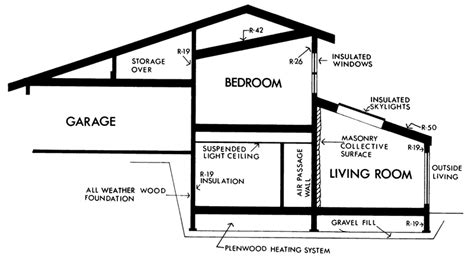 modern berm house plans genesta contemporary berm home plan 072d 1088 house plans and more
