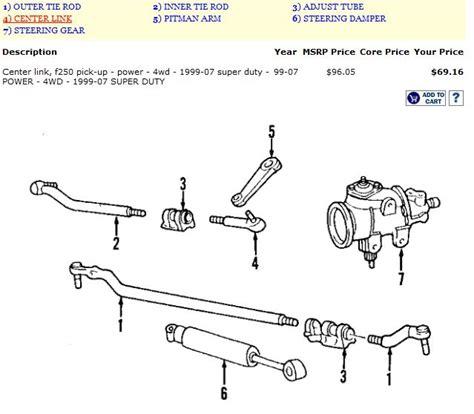 tie rod diagram diagram of f250 front end autos weblog