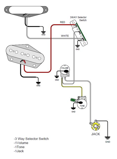 wiring diagram for 52 telecaster wiring just another
