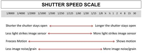 photography f stops and shutter speeds shutter speed mateography