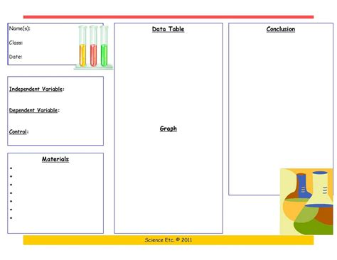 science template science etc scientific method template