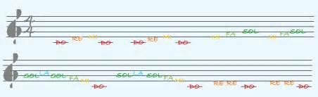 testo fra martino cantare melodie con le note fra martino giocalamusica