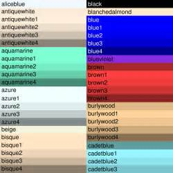 colors and names named colors