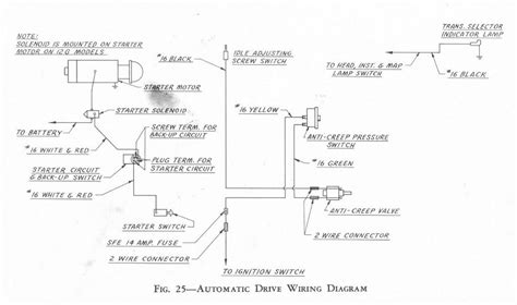 1950 studebaker chion wiring diagram 1950 ford wiring