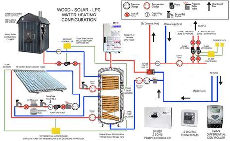 in floor hydronic schematic getting heat into your home diy radiant floor heating