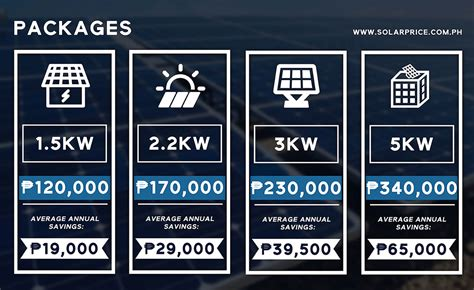 solar system price list one point system technology philippines top solar power provider