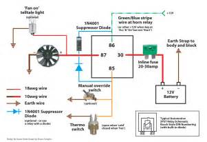ireland engineering electric fan install 02 general discussion bmw 2002 faq