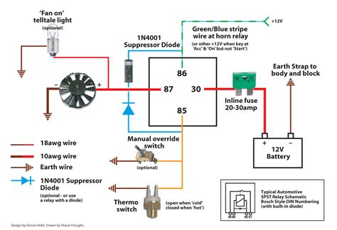 car electric fan wiring diagram get free image about
