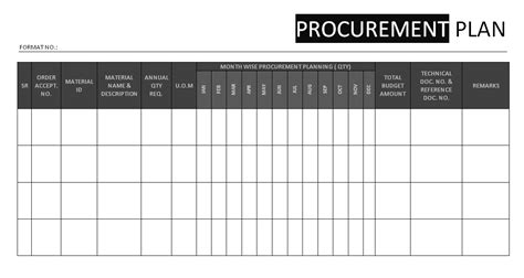 procurement management plan template doc procurement plan