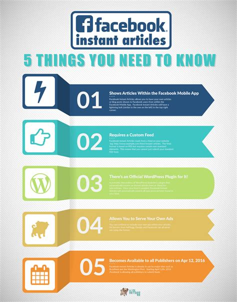 fb instant articles facebook instant articles 5 things you need to know the