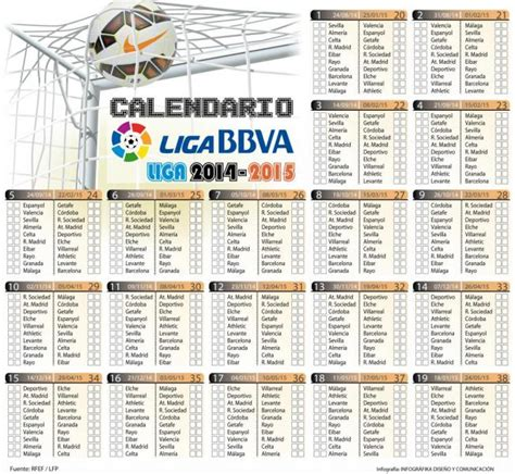calendario de la liga bbva 2015 2016 calendario 2015 real madrid calendar template 2016