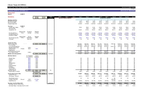 Commercial Real Estate Financial Analysis Commercial Property Budget Template