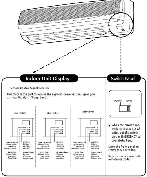 Daewoo Split Air Conditioner Manuals Troubleshooting