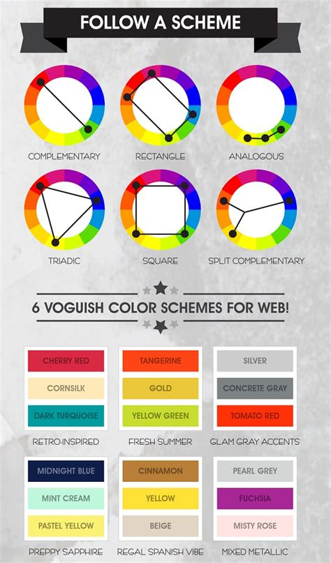 color theory and using text to design web pages infographic mastering color theory for web design