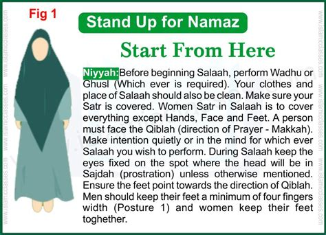 how to pray with prayer learn how to perform salah step by step for