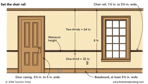 average height of chair rail 17 best images about project shaker inspired