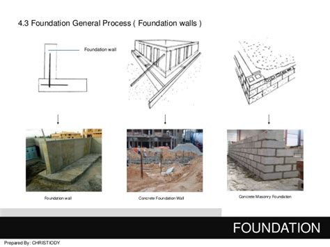 design criteria of well foundation final building construction 1