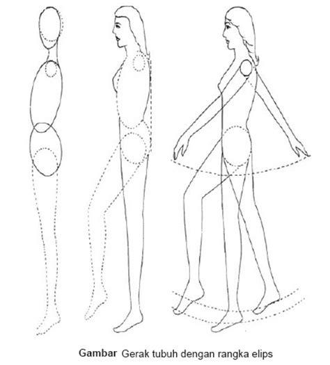 gerakan tubuh pada desain busana tengku nisa