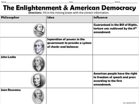 freud s scientific revolution a reading of his early works books enlightenment influence on american democracy graphic