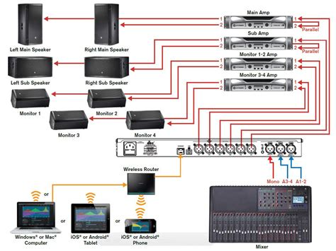 Mixer Audio Dbx dbx driverack venu360 3x6 loudspeaker management system