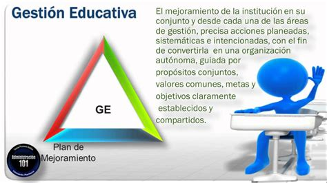 imagenes gestion educativa estrategica gesti 243 n educativa youtube